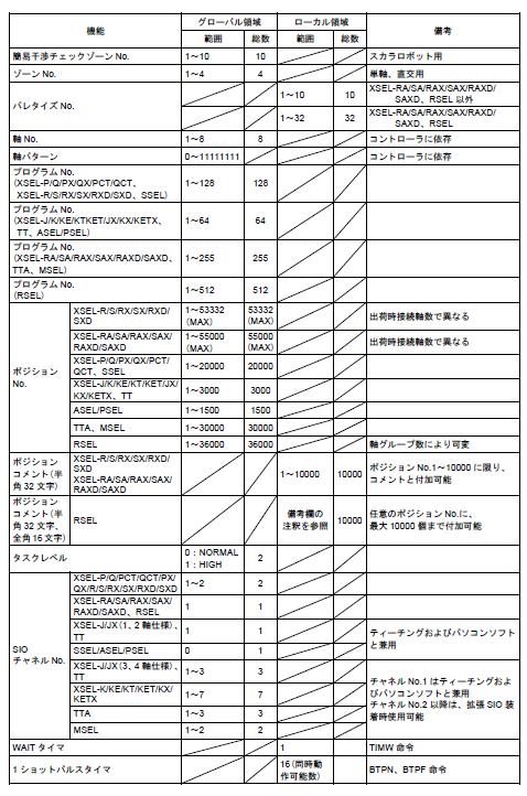 f:id:vv_6ong_3ka_cp:20210409074628p:plain