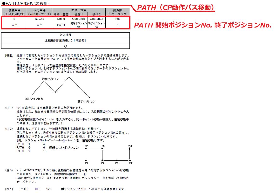 f:id:vv_6ong_3ka_cp:20210409121954p:plain