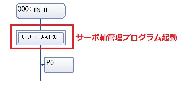 f:id:vv_6ong_3ka_cp:20210426063112p:plain