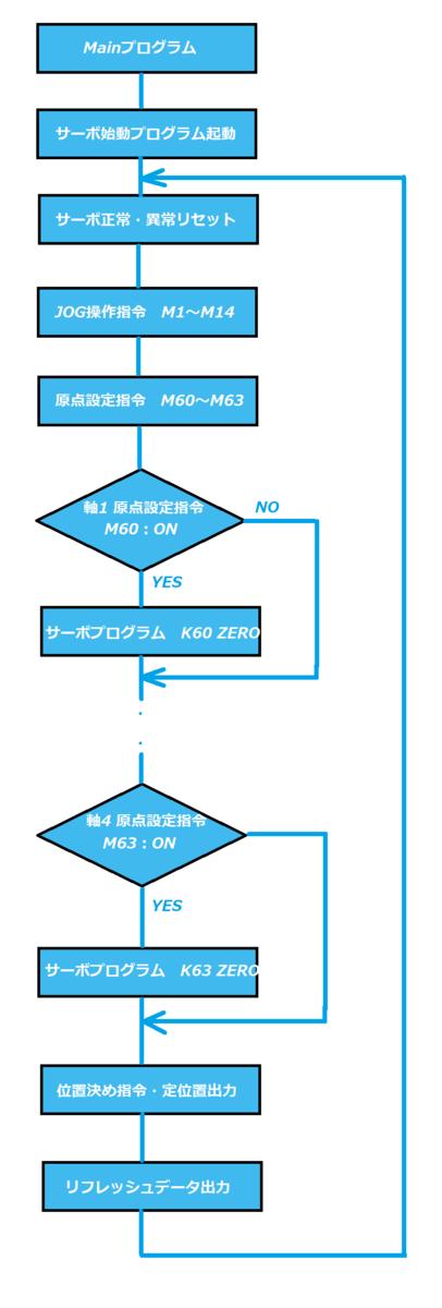 f:id:vv_6ong_3ka_cp:20210426120011p:plain