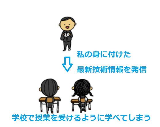 f:id:vv_6ong_3ka_cp:20210502193548p:plain