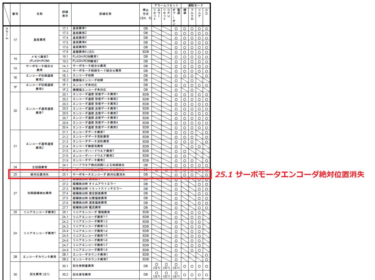 f:id:vv_6ong_3ka_cp:20210511055917p:plain