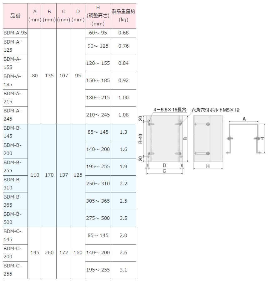 f:id:vv_6ong_3ka_cp:20210525053329p:plain