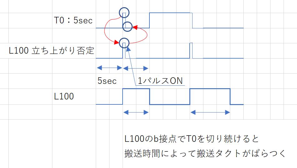 f:id:vv_6ong_3ka_cp:20210613052401p:plain