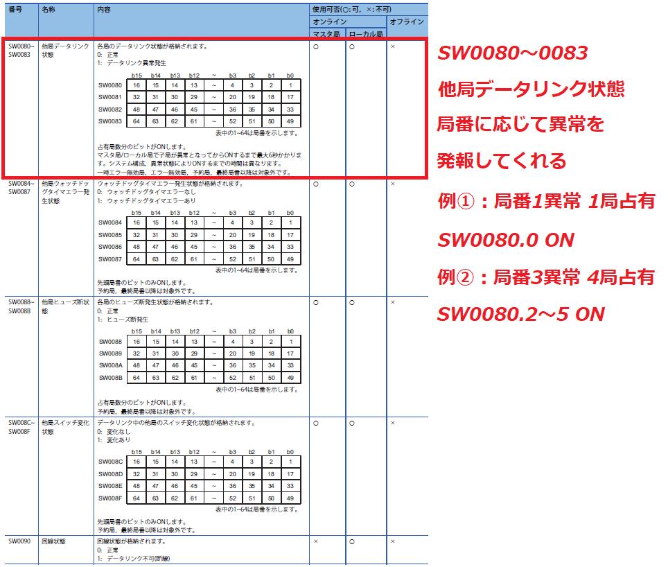f:id:vv_6ong_3ka_cp:20210624053559p:plain