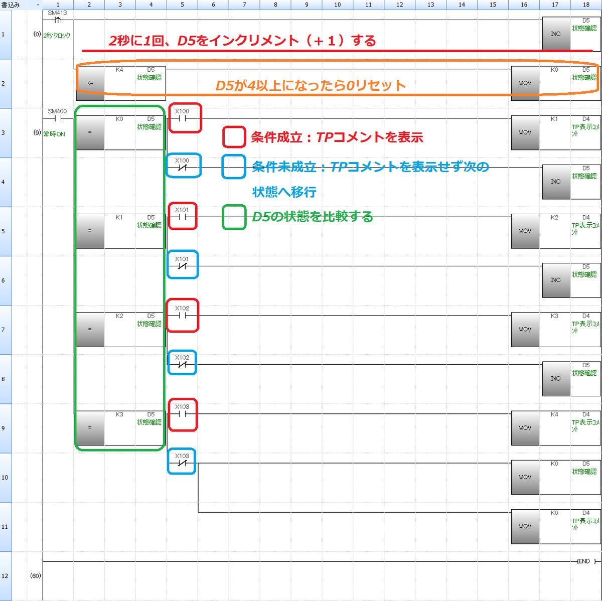 f:id:vv_6ong_3ka_cp:20210725042228p:plain