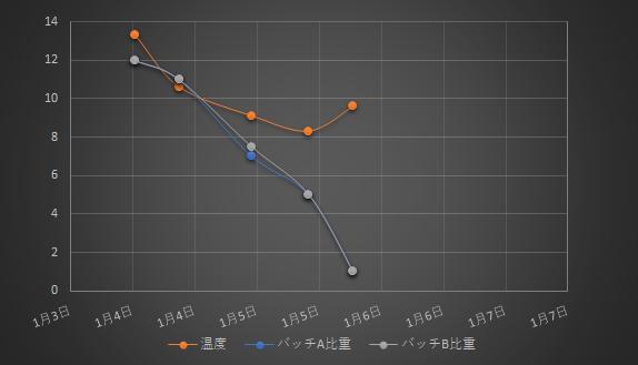 f:id:vvm:20200105221457p:plain