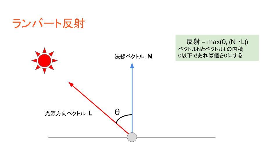 f:id:vxd-naoshi-19961205-maro:20191030163045j:plain