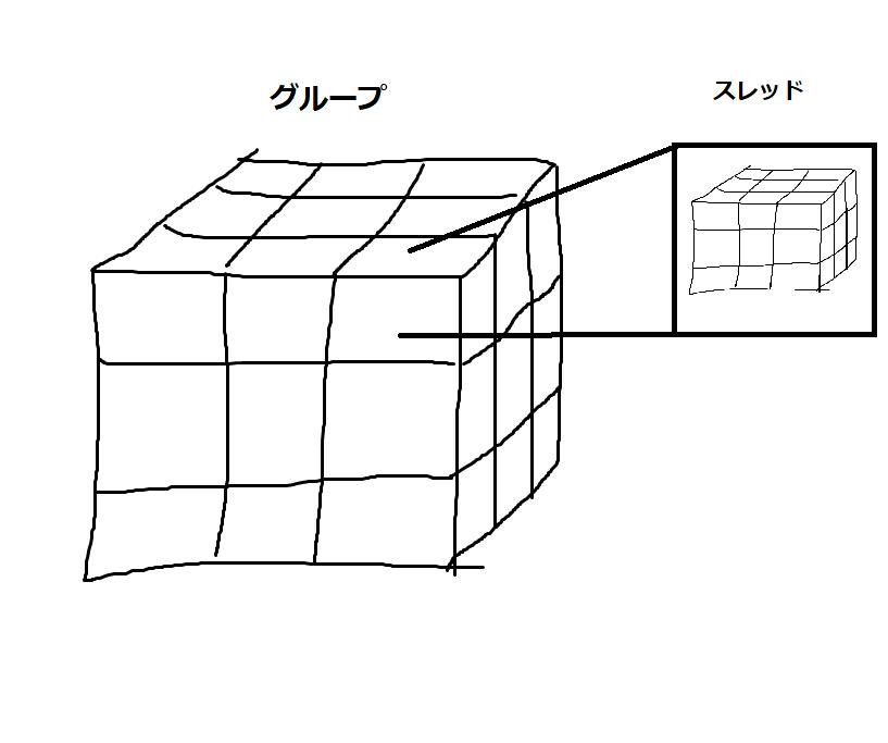 f:id:vxd-naoshi-19961205-maro:20191108011827p:plain