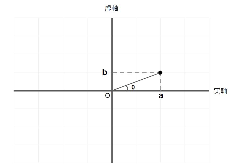 f:id:vxd-naoshi-19961205-maro:20191204172529p:plain