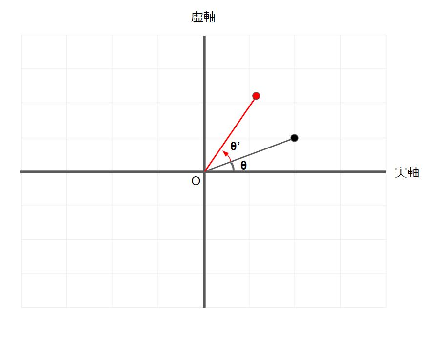 f:id:vxd-naoshi-19961205-maro:20191204173300p:plain