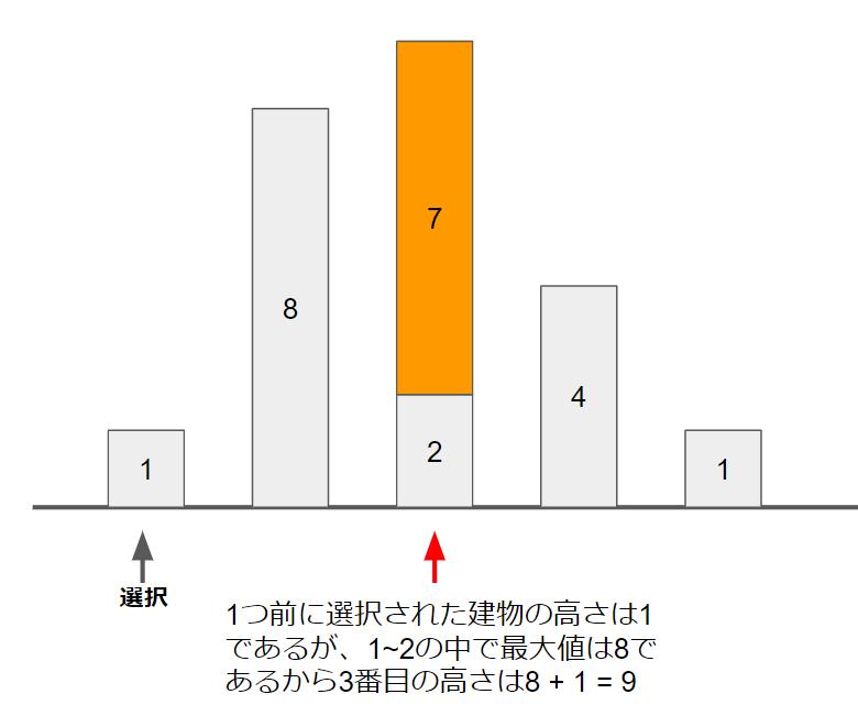 f:id:vxd-naoshi-19961205-maro:20200328043832p:plain