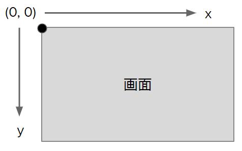 f:id:vxd-naoshi-19961205-maro:20200705012536p:plain