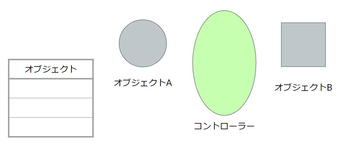 f:id:vxd-naoshi-19961205-maro:20200712023618p:plain