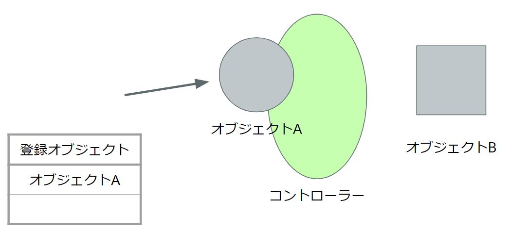 f:id:vxd-naoshi-19961205-maro:20200712024825p:plain