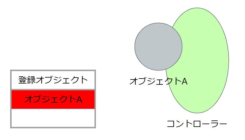 f:id:vxd-naoshi-19961205-maro:20200712025130p:plain