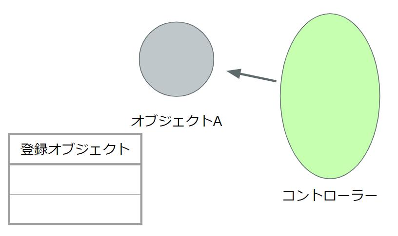 f:id:vxd-naoshi-19961205-maro:20200712025328p:plain