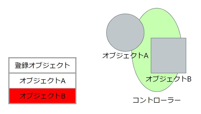 f:id:vxd-naoshi-19961205-maro:20200712030332p:plain