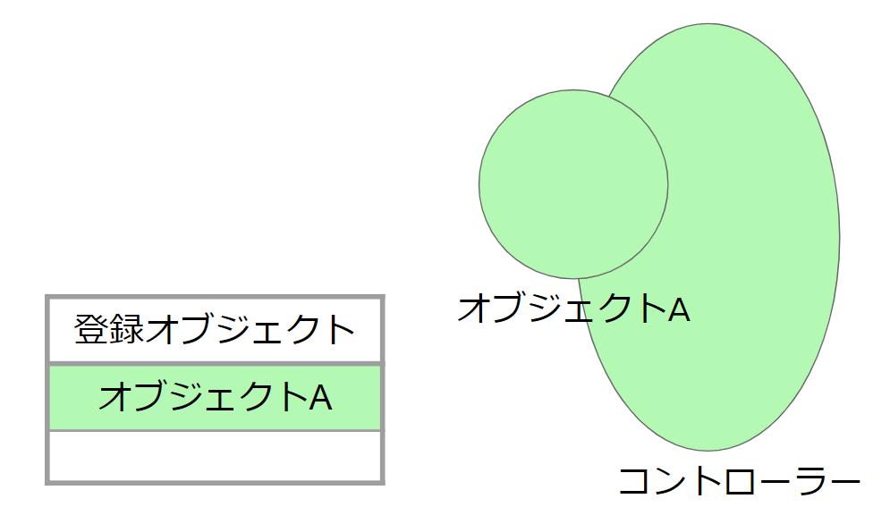 f:id:vxd-naoshi-19961205-maro:20200818211254p:plain