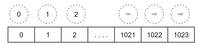 f:id:vxd-naoshi-19961205-maro:20200904164704p:plain