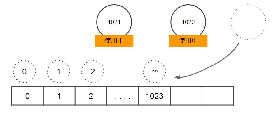 f:id:vxd-naoshi-19961205-maro:20200904170603p:plain