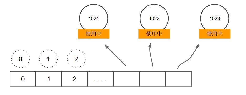 f:id:vxd-naoshi-19961205-maro:20200904170747p:plain