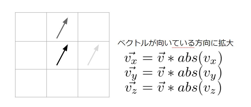 f:id:vxd-naoshi-19961205-maro:20201109223736p:plain
