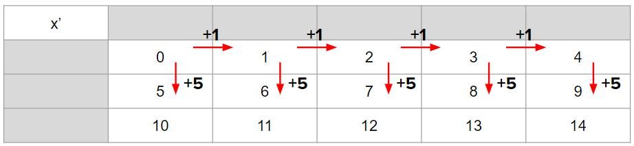f:id:vxd-naoshi-19961205-maro:20201113194915p:plain