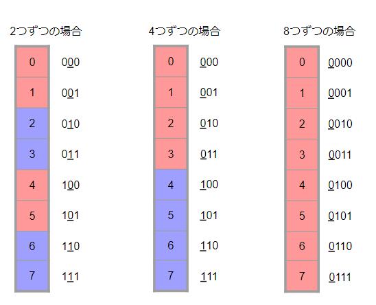 f:id:vxd-naoshi-19961205-maro:20201229230321p:plain