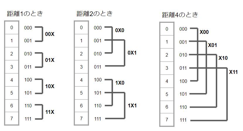 f:id:vxd-naoshi-19961205-maro:20201229235945p:plain