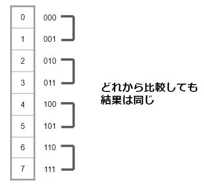 f:id:vxd-naoshi-19961205-maro:20201230165318p:plain