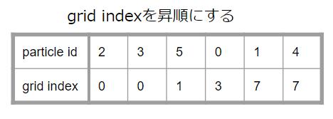 f:id:vxd-naoshi-19961205-maro:20210116161846p:plain