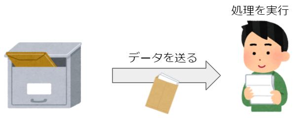 f:id:vxd-naoshi-19961205-maro:20210516144537p:plain