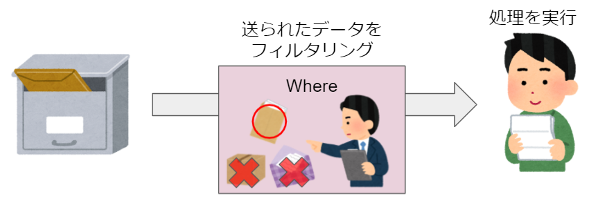 f:id:vxd-naoshi-19961205-maro:20210516170836p:plain