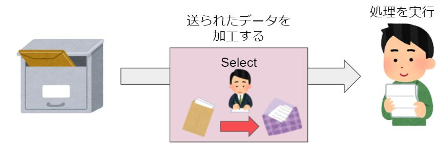 f:id:vxd-naoshi-19961205-maro:20210516172530p:plain
