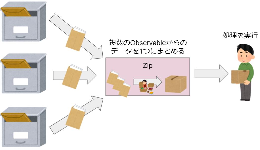 f:id:vxd-naoshi-19961205-maro:20210516204732p:plain