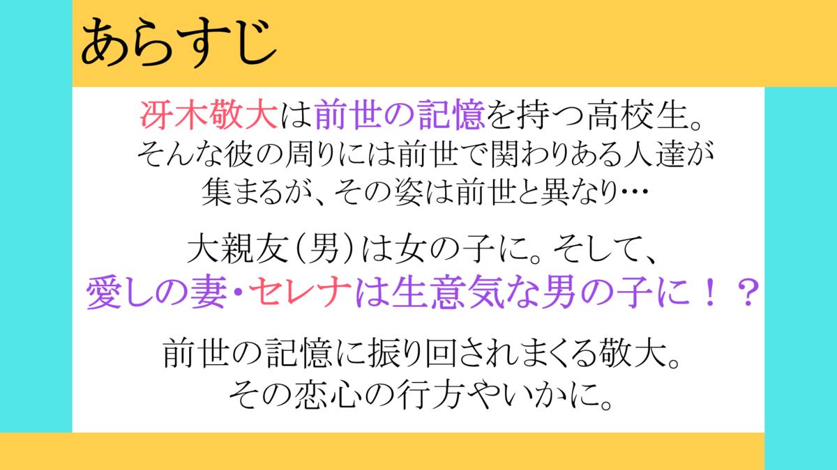 f:id:w-anemone:20200329211525p:plain