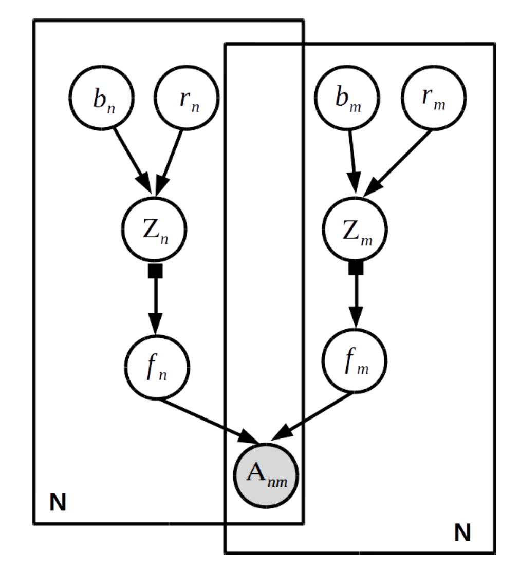 f:id:w-hash52:20191224174224p:plain:w400