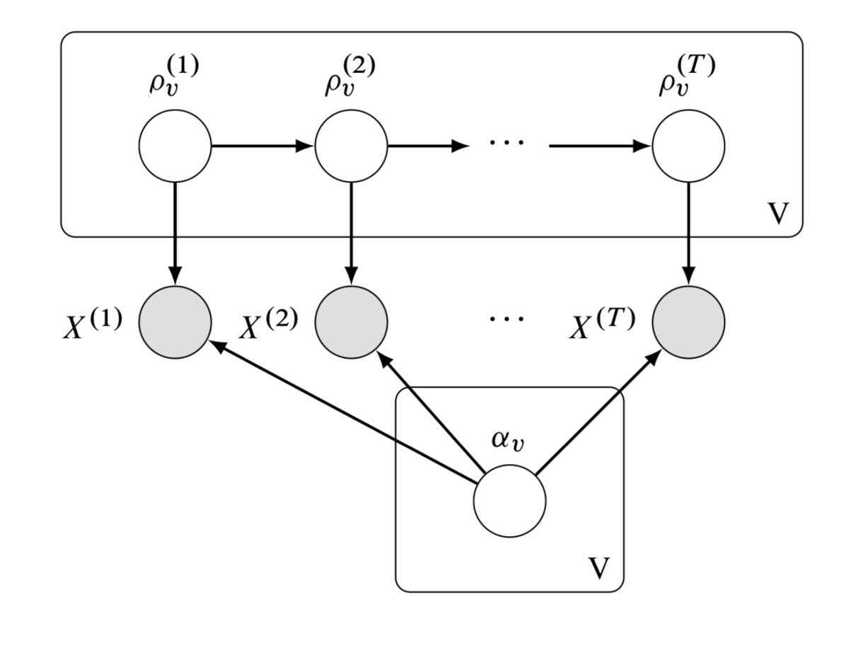 f:id:w-hash52:20200724145519p:plain
