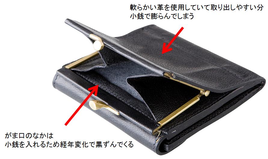 f:id:w-ichiaki:20170206161935p:plain