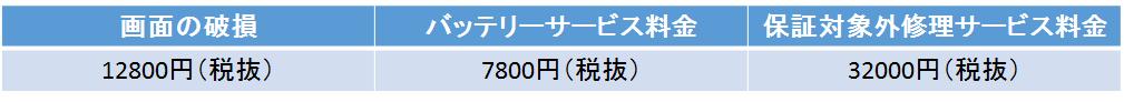 f:id:w-ichiaki:20170209140322p:plain
