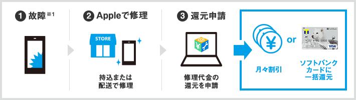 f:id:w-ichiaki:20170209161025p:plain