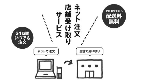 f:id:w-ichiaki:20170214180522p:plain