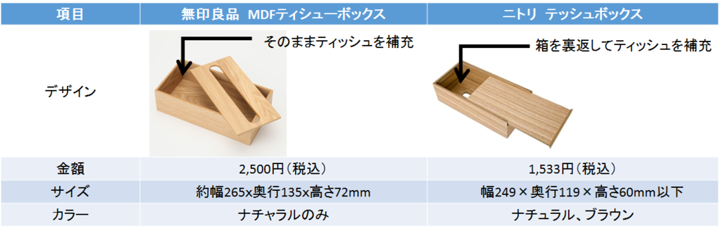 f:id:w-ichiaki:20170221162841p:plain