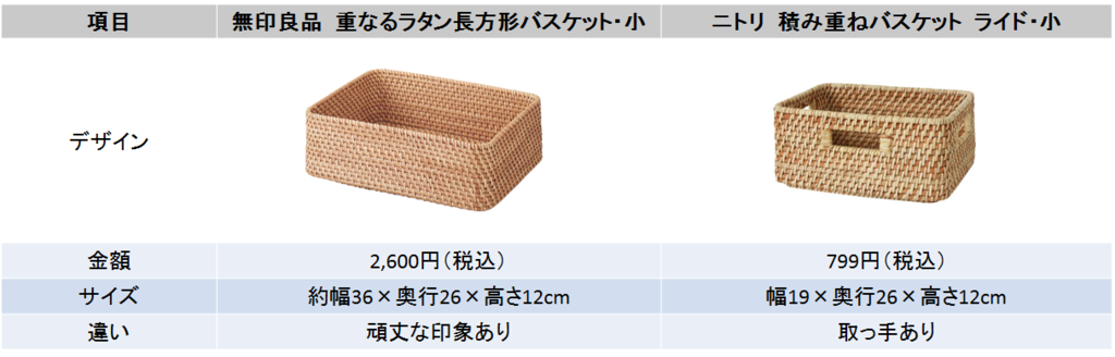 f:id:w-ichiaki:20170221181248p:plain