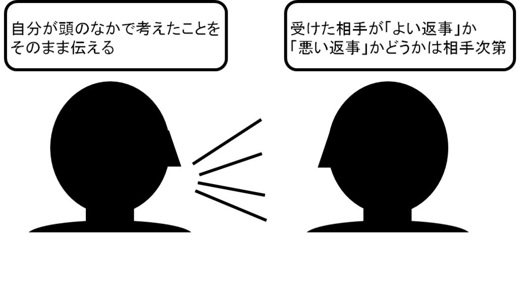 f:id:w-ichiaki:20170222150337p:plain