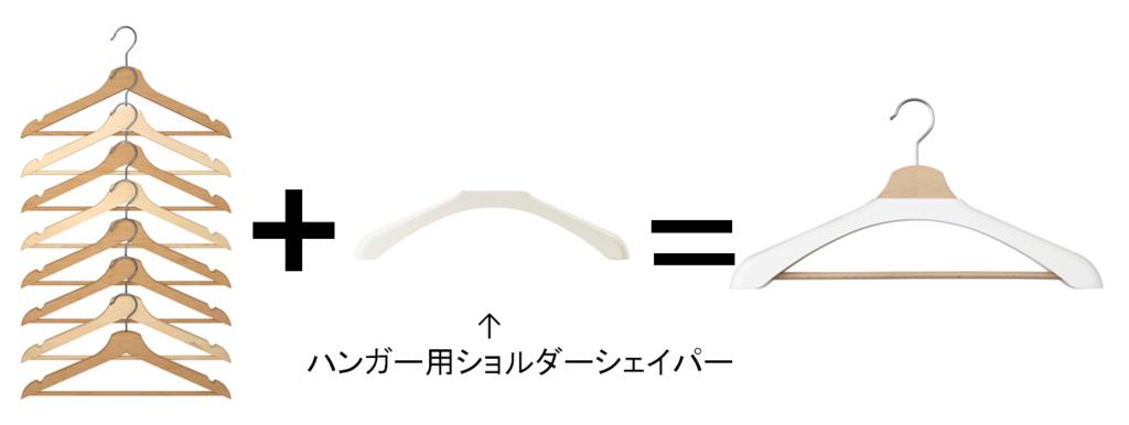 f:id:w-ichiaki:20170224153758p:plain
