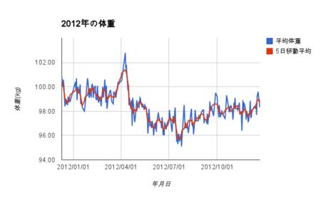 f:id:w-yorimichi:20121227062648p:image:right