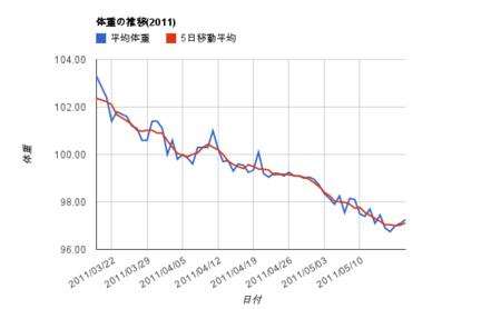 f:id:w-yorimichi:20121227071716p:image:right