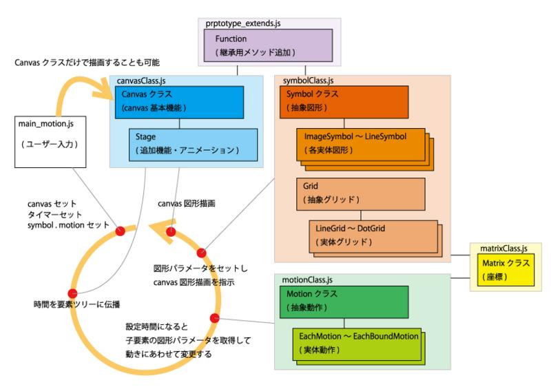 f:id:w7test:20120316154457j:image:w640